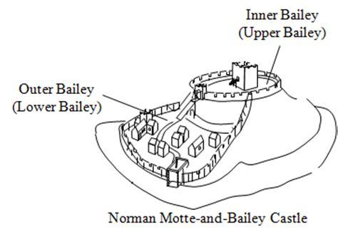 motte and bailey castle labeled diagram build model castles castle terms