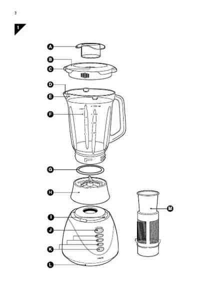 Blender Philips Hr 1741 philips hr 1741 mixer manual for free now 2f1bc u manual