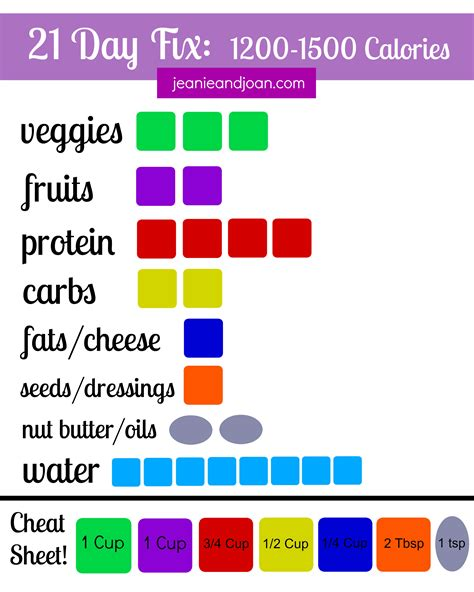 printable meal planner with calorie counter 1200 1500 calorie bracket for the 21 day fix enjoy this