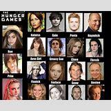 Hunger Games Characters Names | 736 x 586 jpeg 88kB
