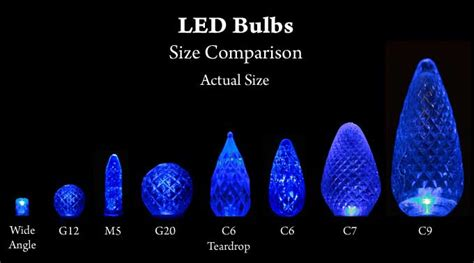 christmas bulb size chart light lengths ideas