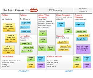 Free Lean Canvas Powerpoint Template Lean Startup Model Template
