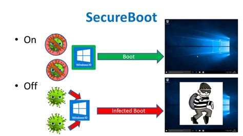 install windows 10 legacy boot enabling uefi and secureboot after an upgrade from windows