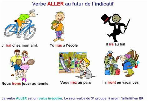 un aller simple french 97 fle aller futur simple de l indicatif french