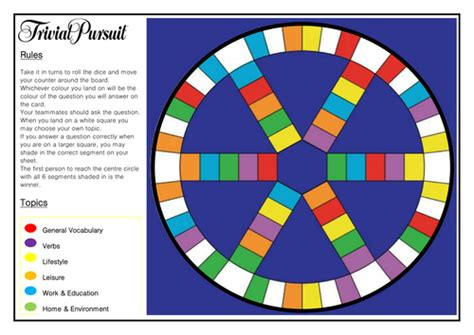trivial pursuit question card template trivial pursuit german year 11 revision aqa by spenny2