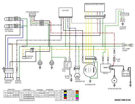 honda odyssey engine diagram 1985 honda odyssey fl350 wiring diagram honda fl350