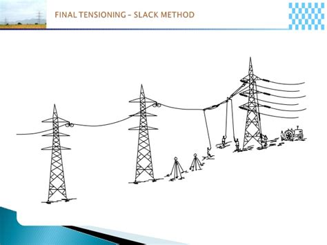 design criteria for transmission lines transmission line towers and details