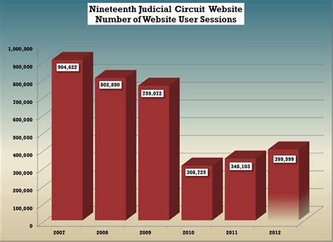 19th Judicial Circuit Search Website 19th Judicial Circuit Court Il