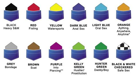 hanky colors hanky code search hanky codes