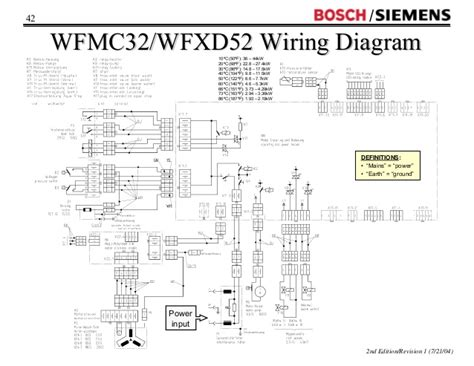 bosch washing machine wiring diagram 36 wiring diagram