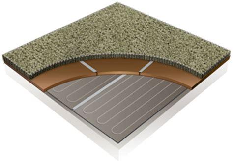 heated floors laminate floor heating thermosoft