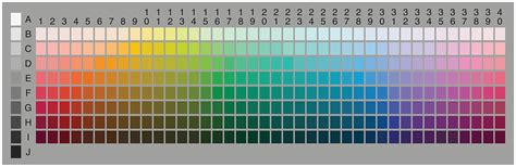 munsell color chart the munsell color chart as used by the world color survey
