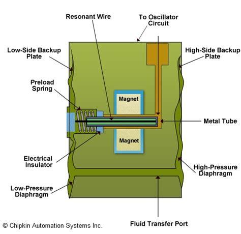 3 wire pressure transducer wiring diagram 3 free engine