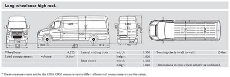 volkswagen crafter dimensions volkswagen crafter dimensions 28 images the