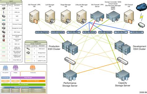 it infrastructure diagram 4 best images of infrastructure diagram network