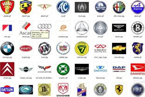 Information and Review Car: Cars Logos