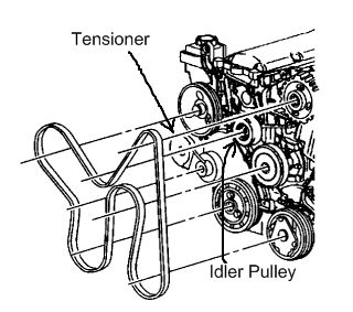 1998 chevy cavalier engine diagram diagram of how a serpentine belt goes on a 1998 chevy cavalier