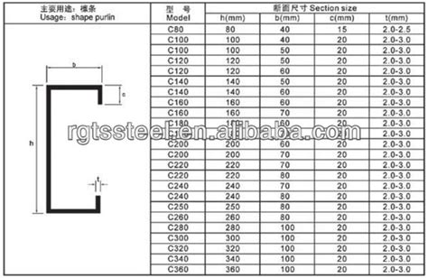Steel U Section Sizes by Steel C Channel C Section Steel C Shape Channel Cold