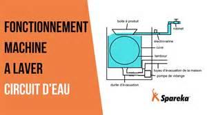 fonctionnement lave linge circuit d eau