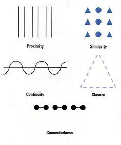 gestalt theory pattern recognition the objects that are shown are understood by the brain as