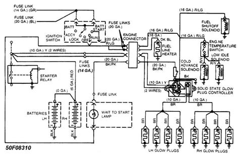 ford f250 wiring diagram wiring diagram and