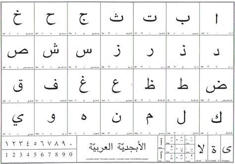 alfabeto arabe opiniones de alfabeto 225 rabe