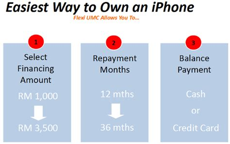 rumours  mobile   flexi  microcredit installment