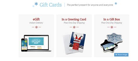 Amazon Gift Card Stockists - 2015 holiday gifts for writers and entrepreneurs