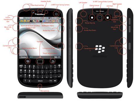 Second Hp Blackberry Dakota harga bb onyx 1 bb onyx 2 update maret 2015