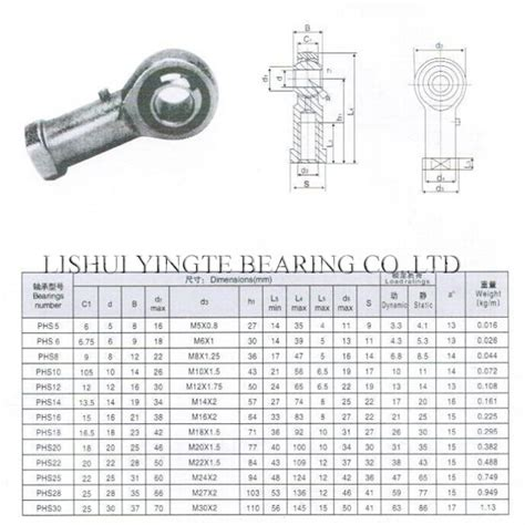 Phs10 Rod End Bearing 1 threaded rod end bearing joint rod end bearing