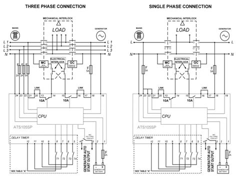 ats wiring diagram for standby generator generac automatic