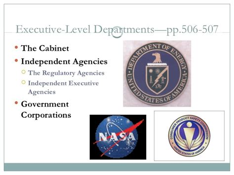 Cabinet Departments Definition by Cabinet Level Agencies Bar Cabinet