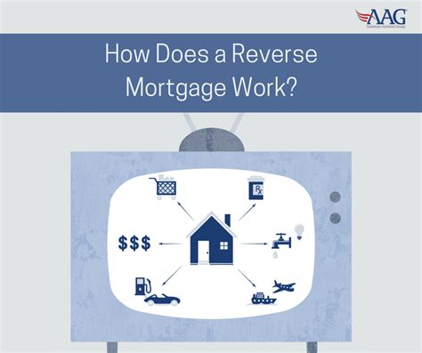 how does a home equity loan work 28 images capital