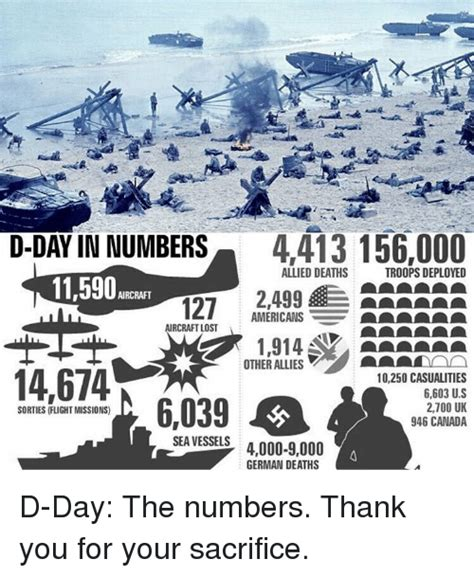 25 best memes about d day d day memes