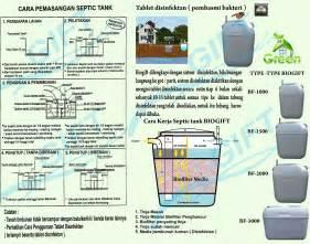 Dan Gambar Bio kontruksi septic tank gambar septic tank septic tank ramah
