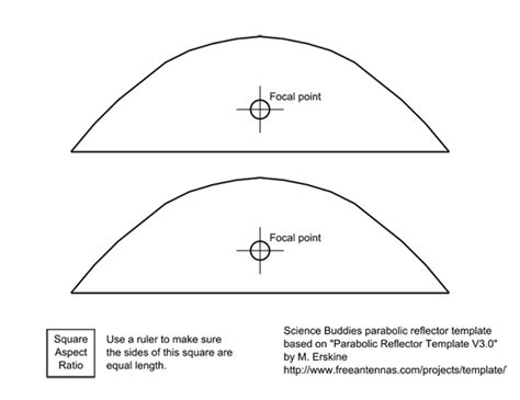 the point of a parabola focusing signals for a better