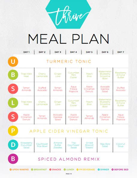 10 Day Detox Diet Meal Plan by 21 Day Green Smoothie Fast