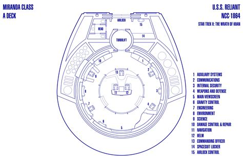 Bowling Alley Floor Plan by Deck Plans Vi The Undiscovered Bowling Alley Page 21