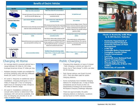 mechanical design company profile pdf electric kentucky clean fuels coalition