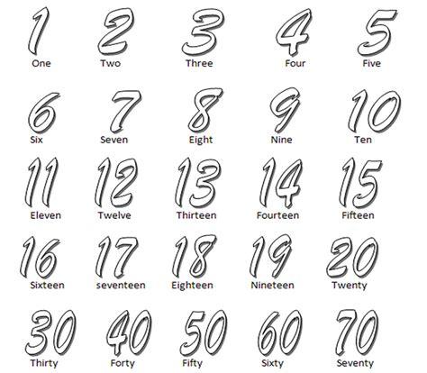 imagenes numeros ingles fotos de numeros del 1 al 100 newhairstylesformen2014 com
