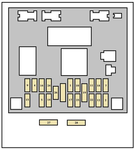 peugeot 206 cc fuse box layout wiring diagram with