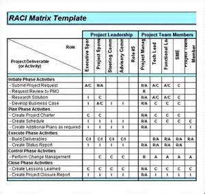 Raci Matrix Template Excel by Raci Chart Template Excel Besttemplates123