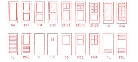 door pattern types metal doors and hardware