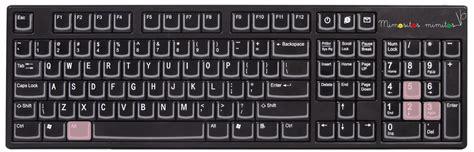 simbolo metro cuadrado truco poner s 237 mbolos teclado ordenador freebies recursos