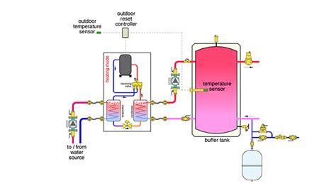 geothermal buffer tank pipe diagram free wiring