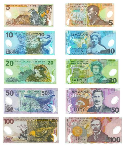 New Zealand Bank Notes New Zealand