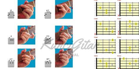 cara bermain gitar agar enak didengar deretan saran agar cara bermain gitar lebih menyenangkan