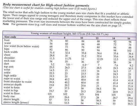 pattern drafting measurement chart drafting a skirt block the compulsive seamstress