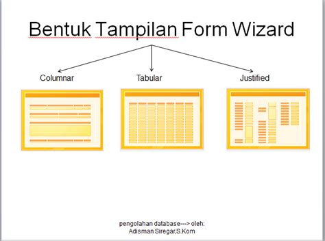 pengertian layout from columnar pada from wizard with methodist school by adisman siregar s kom