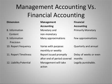 cost accounting reports sle cost accounting reports sle 28 images sustainability